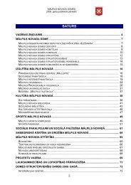 Mālpils novads - Vides ministrija