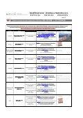 boletin de ofertas num 28 r - invierno & primavera 2013 - hoteles ... - Page 4