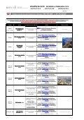 boletin de ofertas num 28 r - invierno & primavera 2013 - hoteles ... - Page 7