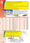 BOHLENDER GmbH • Tel.: +49(0) - unilab.at - Seite 2