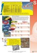 BOHLENDER GmbH • Tel.: +49(0) - unilab.at - Seite 3