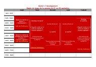 Master 2 Développement Emploi du temps de la semaine du 21 au ...