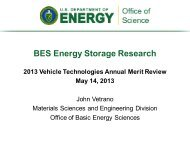 BES Energy Storage Research