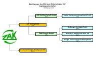 Beteiligungsbericht ZAK 2007