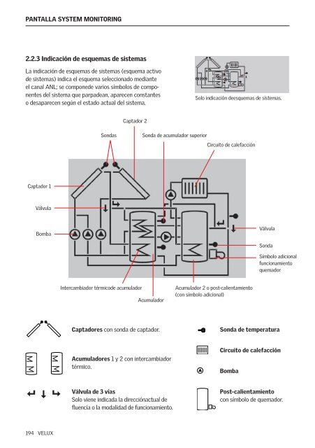 Brugsvejledning Directions for use Bedienungsanweisung ... - Velux