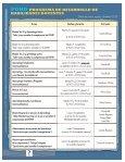 Capacitación Docente 2013 Oferta - Page 2