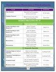 Capacitación Docente 2013 Oferta - Page 7