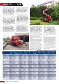 Spider lifts - Vertikal.net - Page 3