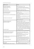 Beispielseiten (pdf, 445.8 KB) - Schott Music - Page 7