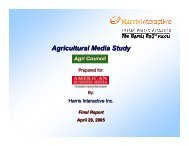 2005 Harris Agricultural Media Study - American Business Media