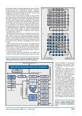 Układy reprogramowalne dla potrzeb telekomunikacji ... - ZMiTAC - Page 3
