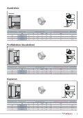 Technische Daten - Page 7