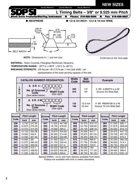 NEW SIZES L Timing Belts – 3/8