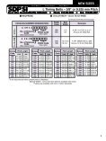 """NEW SIZES L Timing Belts – 3/8"""" or 9.525 mm Pitch - SDP/SI - Page 2"""