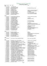 MARATHON DE L'ARDECHE 2000 Classement par catégories - FFCK