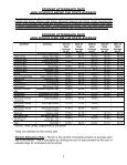 Monmouth County Public Schools 2008 Report Card - Page 6