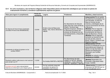 Ficha de monitoreo C2-1 2011.pdf - MASRENACE