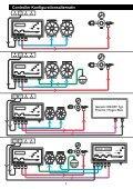 Koldioxid Controller - Ecotechnics - Page 4