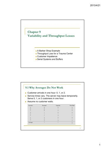 Chapter 9 Variability and Throughput Losses