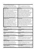 GLOSARIUSZ ENOLOGICZNY pol-ita - Università degli studi di ... - Page 2
