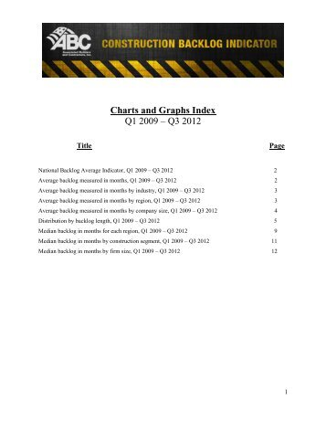 Charts and Graphs Index Q1 2009 – Q3 2012 - Associated Builders ...