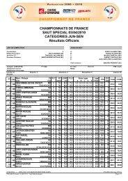 Championnats de France Saut Spécial Juniors Séniors