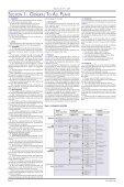 SmartCode Summary Report - Page 6