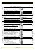 Periodisk syn - Søfartsstyrelsen - Page 4