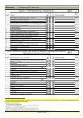 Periodisk syn - Søfartsstyrelsen - Page 6