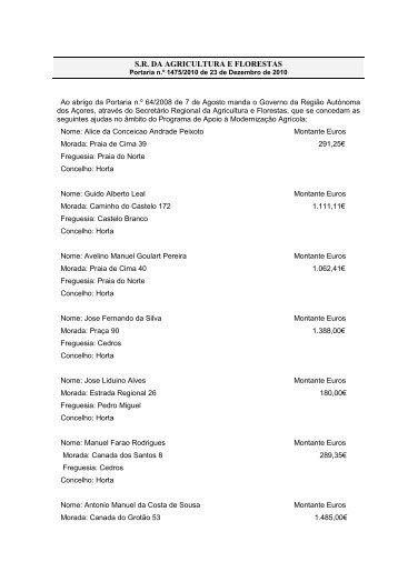 Portaria n.º 1475/2010 de 23 de Dezembro de 2010 - prorural