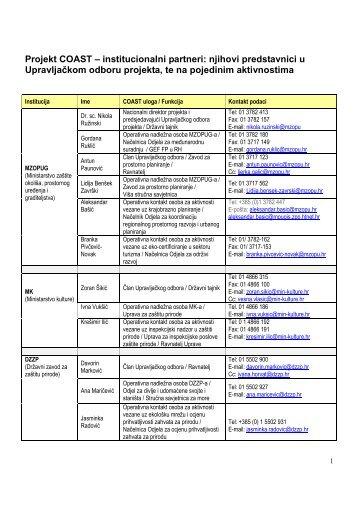 Institucionalni partneri i njihovi predstavnici u Upravljačkom odboru ...
