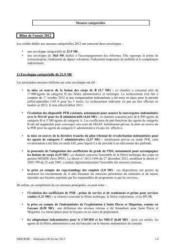fiche de la DRH (bilan 2012 et préparation 2013) - SUP-Equip