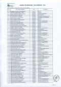 N ....m..m NOMINA DE PERSONAL CAS FEBRERO - 2013 - Instituto ... - Page 2
