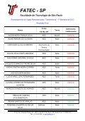 Papel Timbrado da FATEC. Modelo 2. - Page 4