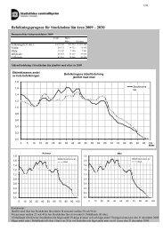 Befolkningsprognos för Stockholms län åren 2009 – 2030