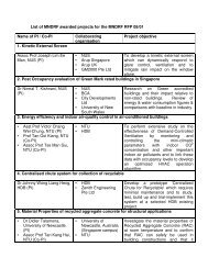 List of MNDRF awarded projects for the MNDRF RFP 08/01 Name of ...