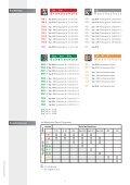 Fax - Auftrag Massivholzprogramm - ZEG Zentraleinkauf Holz und ... - Seite 4