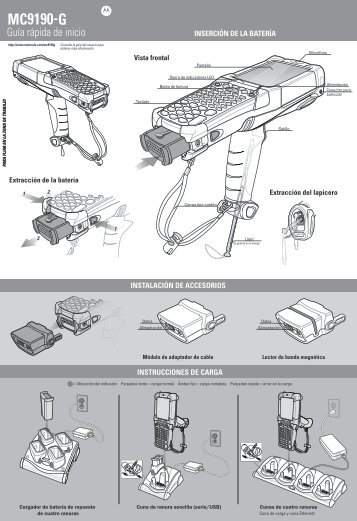 MC9190-G Quick Start Guide [Spanish] (P/N 72-139206-01ES Rev. A)