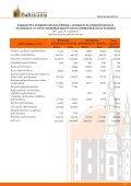 Finanšu rādītāji par 2007.gada 3. ceturksni - Baltikums - Page 4