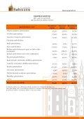 Finanšu rādītāji par 2007.gada 3. ceturksni - Baltikums - Page 5