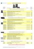 Listenpreise - IP CCTV GmbH - Page 5