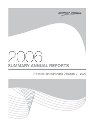 SUMMARY ANNUAL REPORTS