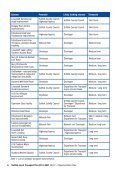 2011-07-06 Suffolk Local Plan Part 2 lr - Suffolk County Council - Page 6