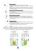 IDEO IDEO - Soler & Palau Sistemas de Ventilación, SLU - Page 5
