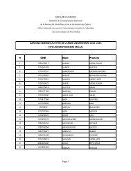 Liste des résidents