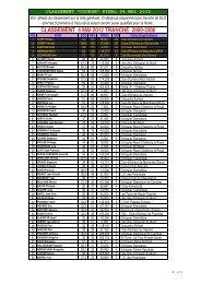 CLASSEMENT 4 MAI 2012 TRANCHE 2000-2300