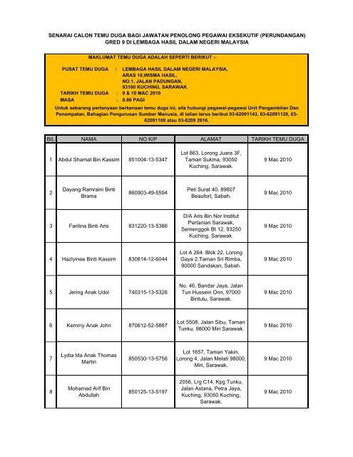 Senarai Nama Gred 9 Perundangan Sbh Srwk.xlsx - Lembaga Hasil ...