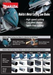 Makita's Metal Cutting Saw Blades