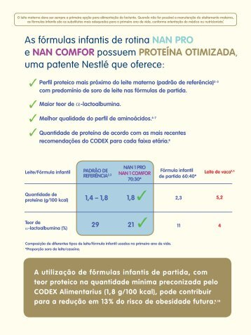 As fórmulas infantis de rotina NAN PRO e NAN COMFOR ... - Nestlé