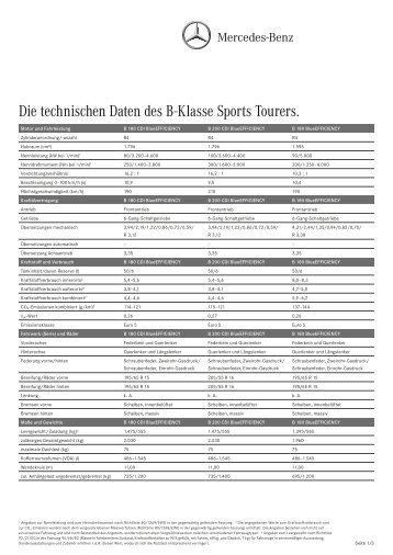 Die technischen Daten des B-Klasse Sports Tourers.